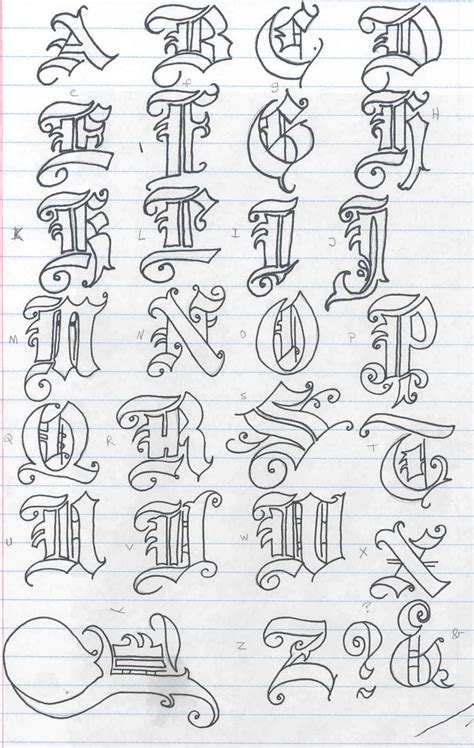 old english letters by soranisasayaku on deviantart