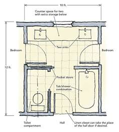 Jack And Jill Bathroom Floor Plans by Jack And Jill Bathrooms Fine Homebuilding