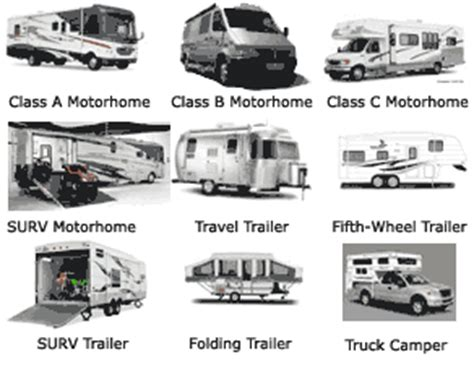 RV Motoring: your online resource for motorized and towable RVs, campers, and trailers.