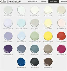 2017 benjamin color remodelaholic trends in paint colors for 2016