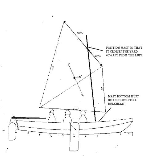 how to draw a beached boat jim michalak s boat designs the index