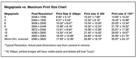 printable poster resolution resolutions and charts on pinterest
