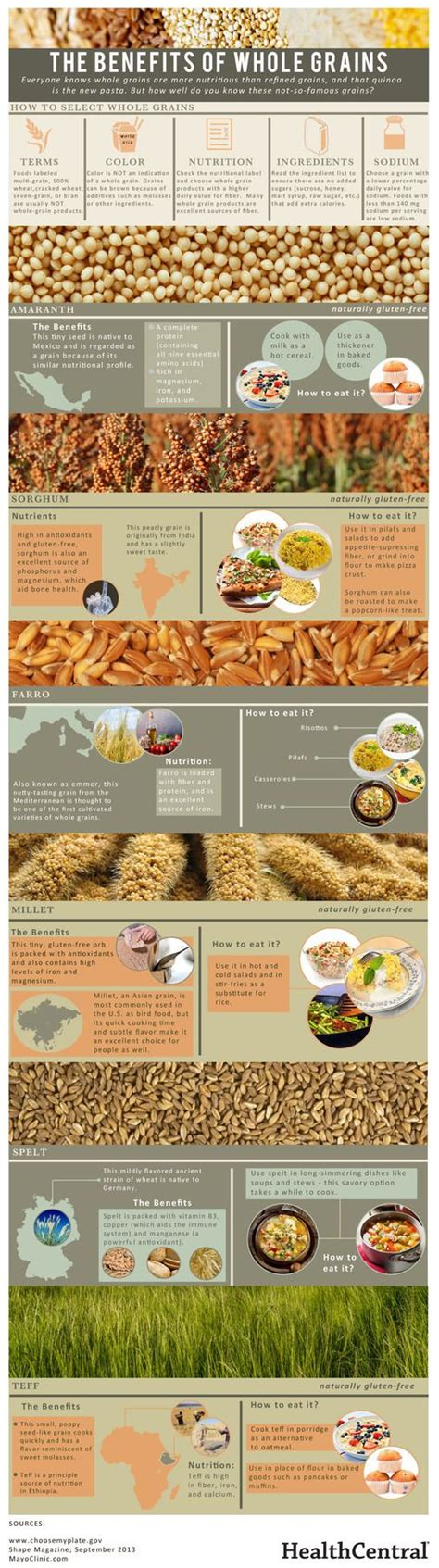 whole grains benefits the health benefits of whole grains healthy