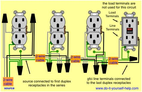 wiring diagram for a gfci and multiple duplex receptacles diy and crafts home electrical