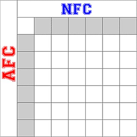 nfl playoffs squares office pool template and rules