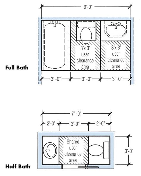 minimum size of bathroom minimum dimensions for a bathroom 28 images minimum