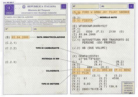 codice fiscale significato lettere ricerca auto ricambi per codice motore