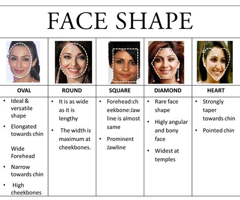 Diamond Face Shape Eyebrows   www.imgkid.com   The Image