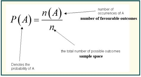 Probability of a outcome number of times the outcome results