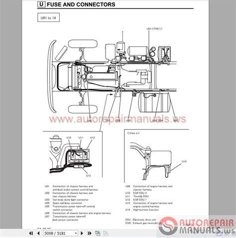 mitsubishi fuso service light reset mitsubishi fuso fuse box wiring diagram with description