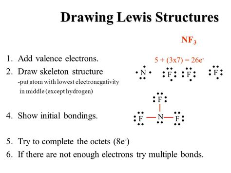 Drawing Resonance Structures by Chemical Bonding Ppt