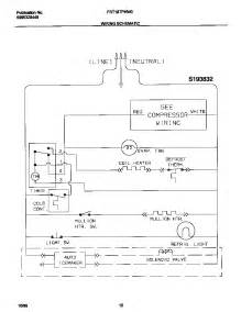frigidaire refrigerator wiring diagram parts model frt18tphw0 searspartsdirect