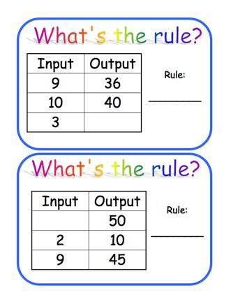 pattern rule for multiplication here s a set of 30 function machine quot guess the rule quot cards