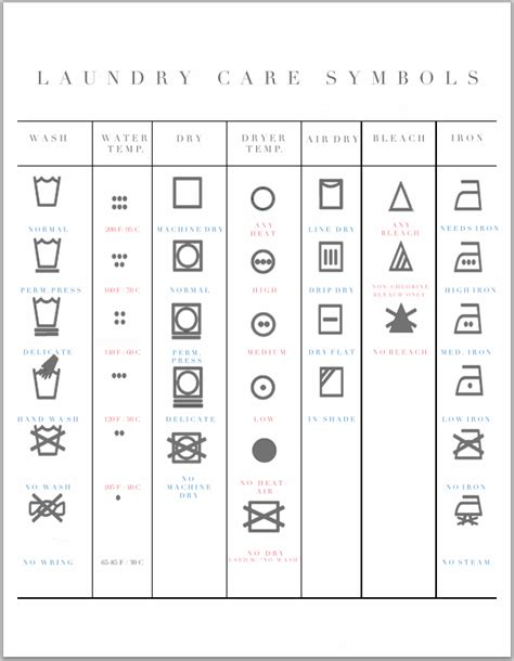 printable laundry tags 7 best images of laundry symbols printable laundry guide