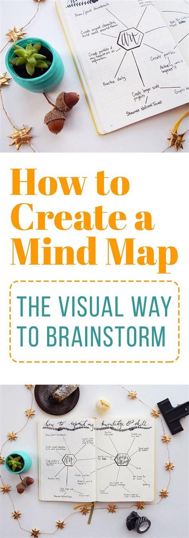 Sometimes I Think I Much Personal Inform 2 by Mind Maps에 관한 상위 25개 이상의 아이디어 공부 및 대학 단체