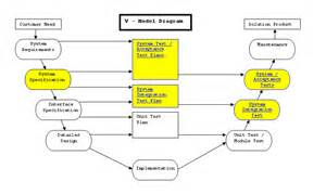 system specification template basic test plan template ebook database