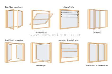Schiebefenster Horizontal by Kunst Und Architektur Architektur