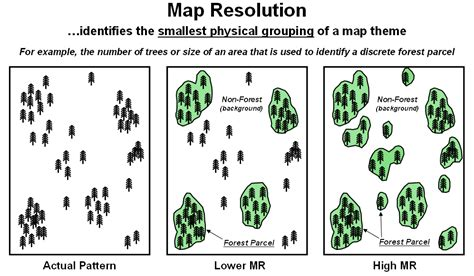 pattern geography definition a framework for gis modeling