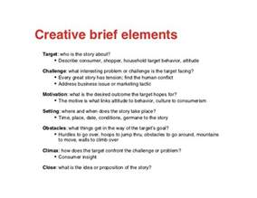 the advertising creative brief