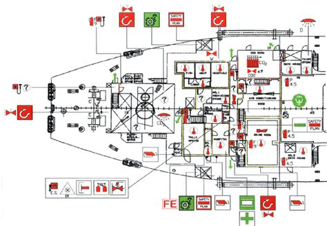 Fire Escape Floor Plan a brief overview of fire control plan on ship