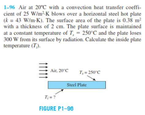 convective heat transfer coefficient of air at room temperature air at 20 degree c with a convection heat transfer chegg