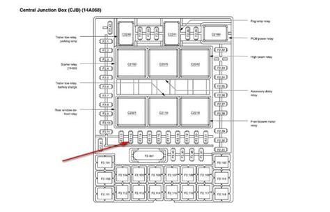 2003 lincoln navigator fuse panel 2007 box wiring diagrams