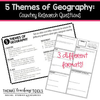 5 themes of geography news articles 5 themes of geography country research questions by