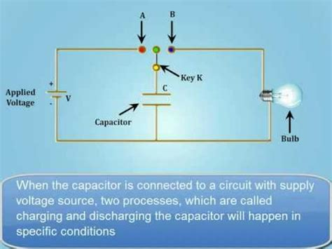 charging and discharging a capacitor theory capacitor charging and discharging electronics communication avi