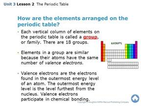 Elements In The Periodic Table Are Arranged According To by Unit 3 Lesson 2 The Periodic Table Ppt