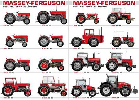 L Histoire Des Tracteurs Massey Ferguson Massey Ferguson Tracteur A Colorier Massey Ferguson L
