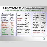 Chemistry periodic table quiz pdf best free chemistry periodic table quiz pdf urtaz Choice Image