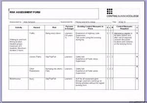 Risk Assessment Tool Template by Risk Assessment Template Exles Template Update234
