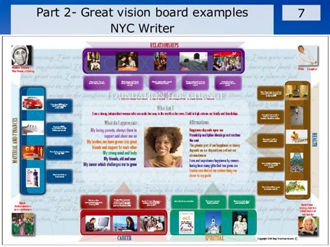Develop Your Vision Board Vision Board Powerpoint Template