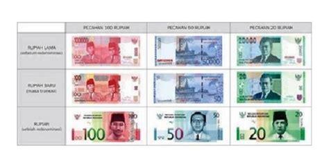 desain database bank desain uang nkri beredar ini klarifikasi bank indonesia