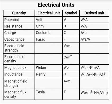 wiring diagram abbreviations schematic abbreviations