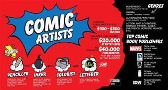 Coloring Book Bulk How To Become A Comic Book Artist Theartcareerproject Com