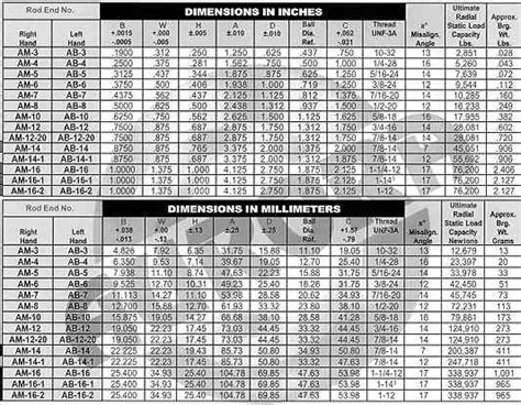 bench size chart 6 best images of male strength chart average bench press by weight back strength