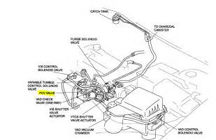 2003 mazda 6 liter cyl i am a vacuum leak that p0301