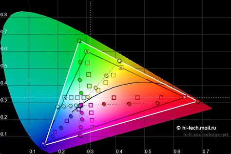 lg v30 sạc kh 244 why so bad calibration sony xperia z3 compact
