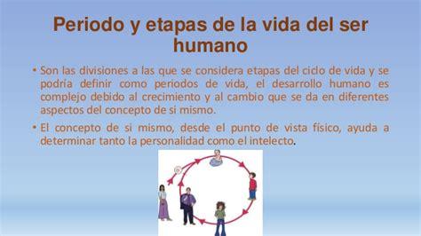 imagenes del ciclo de la vida humana ciclo vital del ser humano melisa