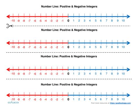 printable integer number line free search results for positive and negative number line