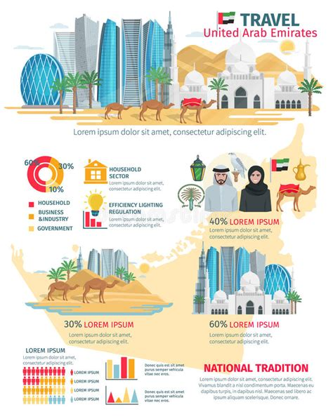 the time traveler s guide to norman arab byzantine palermo monreale and cefalã books united arab emirates travel infographic stock vector