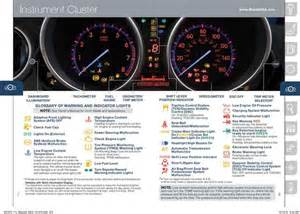 Tpms Light Flashing Page 5 Of 2011 Mazda3 Smart Start Guide
