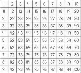 preschool worksheets 1 100 counting worksheets