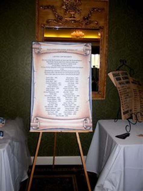 Five Class Reunion Memorial Ideas 1000 Images About Remembering Classmates On