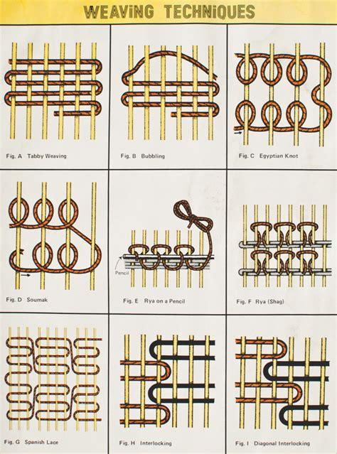 Wool Dhurrie Rugs Weaving Techniques On Pinterest Tapestry Weaving Inkle
