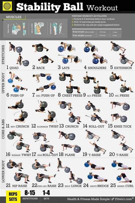 exercise ball workouts poster   total body workout