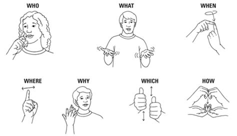 Basic Asl Signs Printable
