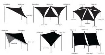 Diy Patio Awnings The Outdoor Store Usa Ebay Stores