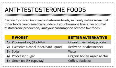 healthy fats to raise testosterone raise testosterone lower estrogen diet poppostsi3